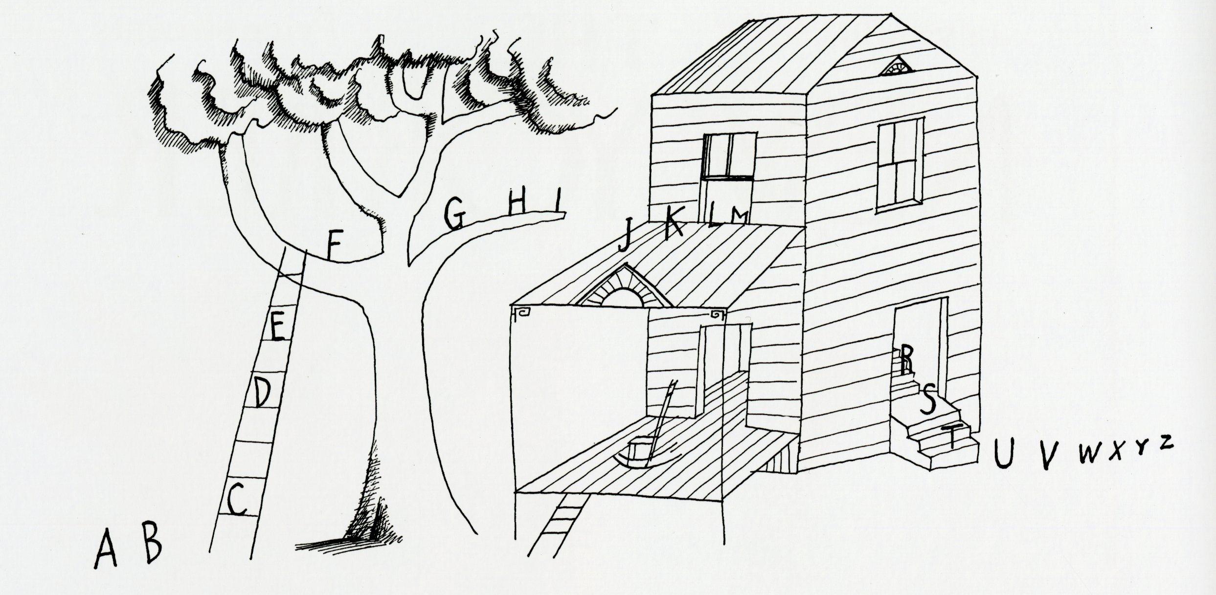 1000 images about saul steinberg palabras on pinterest. Black Bedroom Furniture Sets. Home Design Ideas