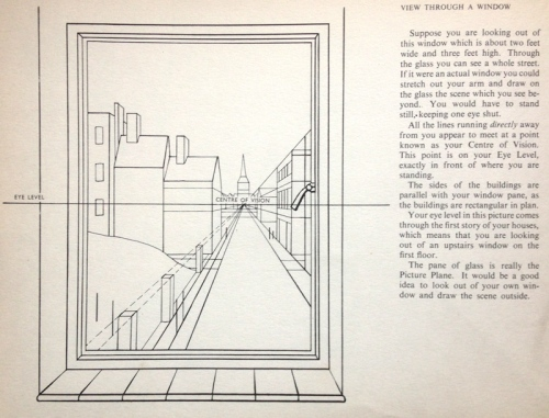G White-View Through A Window-line
