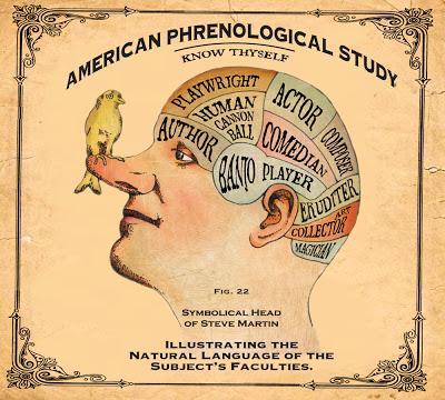 Martin-Phrenology
